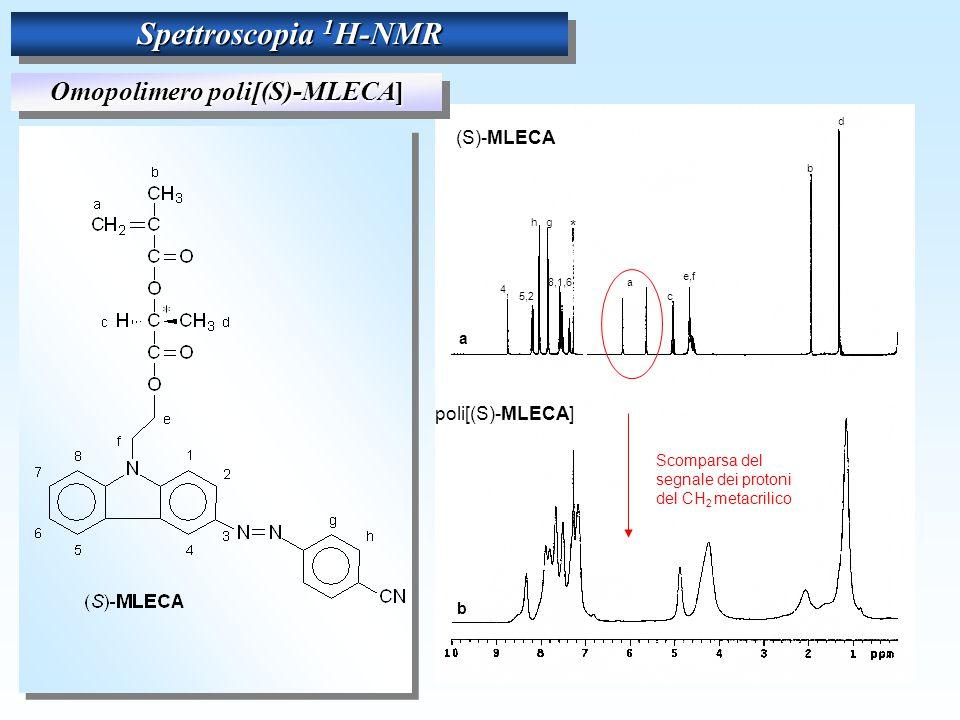 Omopolimero poli[(S)-MLECA]